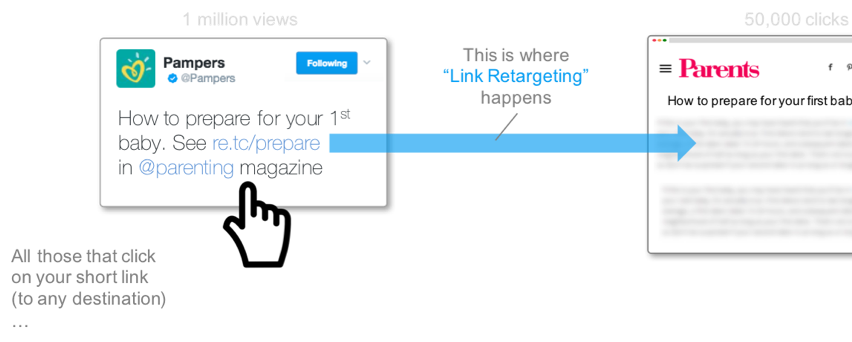 Link retargeting in Pampers social media campaign with short link