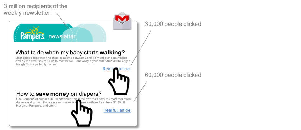 Segmenting consumers with email retargeting